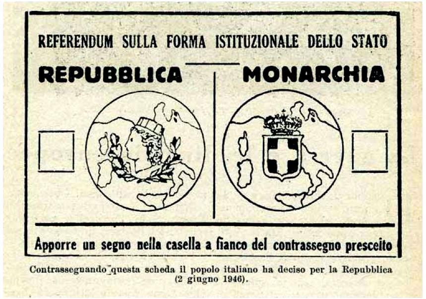 Referendum 2 giugno 1946